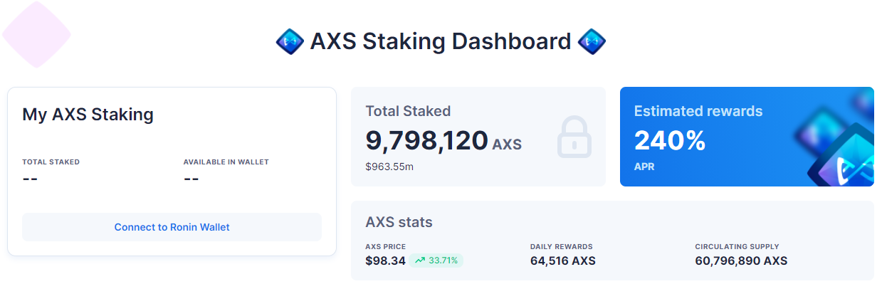 Massive airdrop and AXS catapult set Axie Infinity to a new all-time high of 11