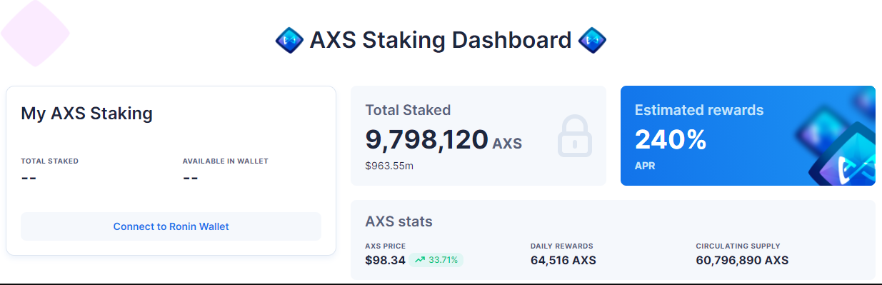 Massive airdrop and staking start push the AXS price from Axie Infinity onto the new ATH