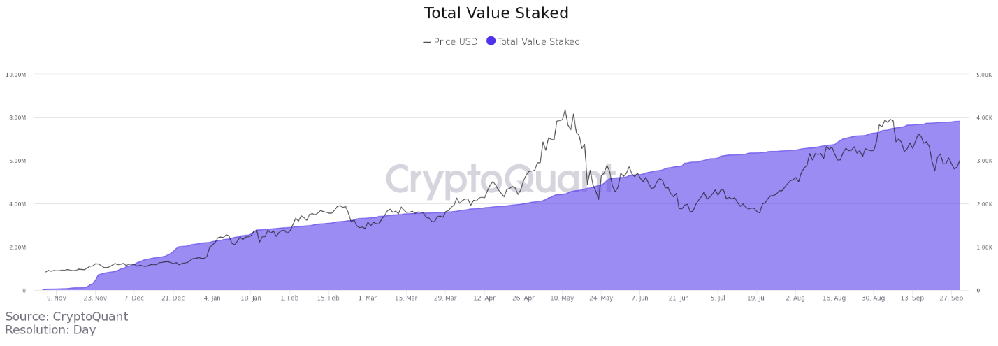 1633148161 21 3 factors that can help the ETH price rise 100