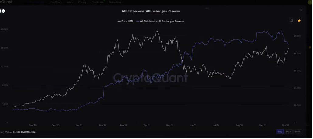 1633571542 787 US Bank Bank of America cant miss Crypto