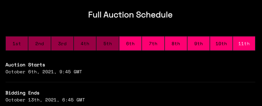 Is Polkadot's Parachain Auction Really Worth It?